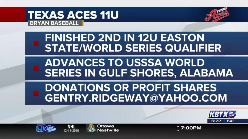 Texas Aces success qualifies them for USSSA World Series
