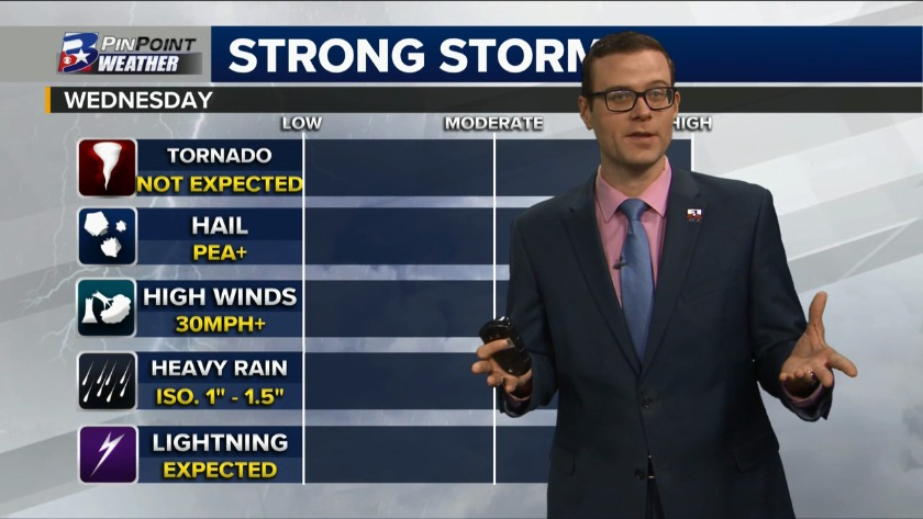 Wednesday Morning PinPoint Forecast 9/11