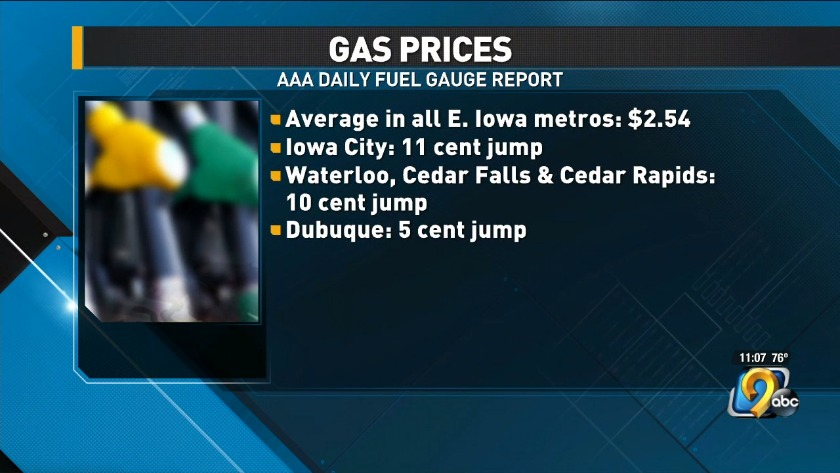 Aaa Fuel Gauge >> Aaa Shows Gas Prices Are Rising