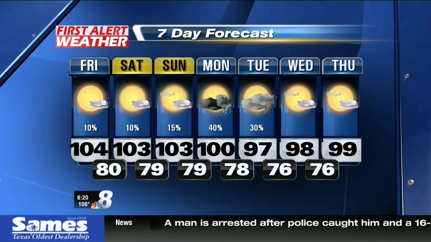Thursday 61 pm Weather Forecast
