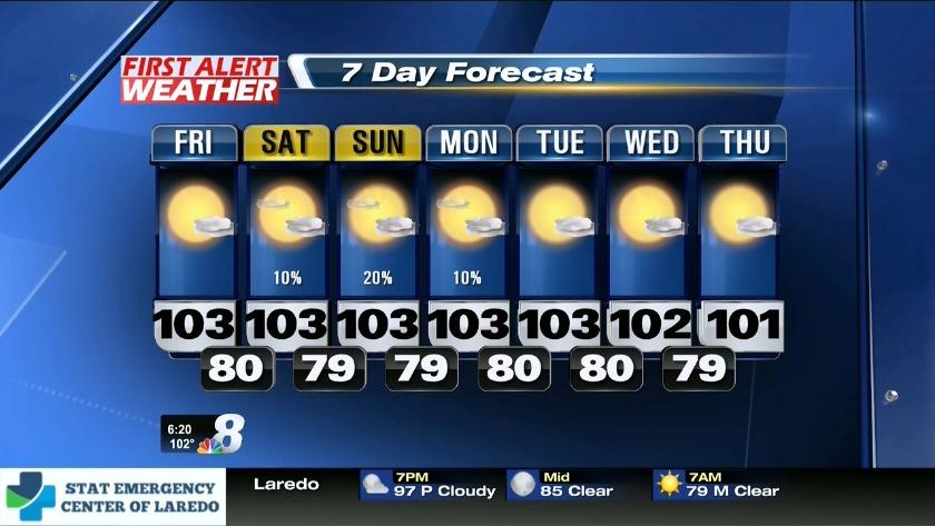 Monday 6 pm Weather Forecast