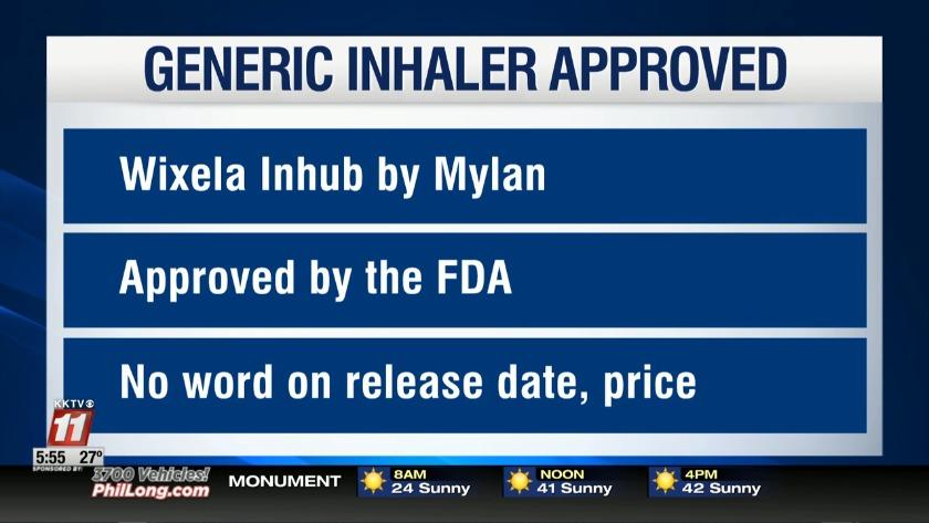 Generic Inhaler Approved