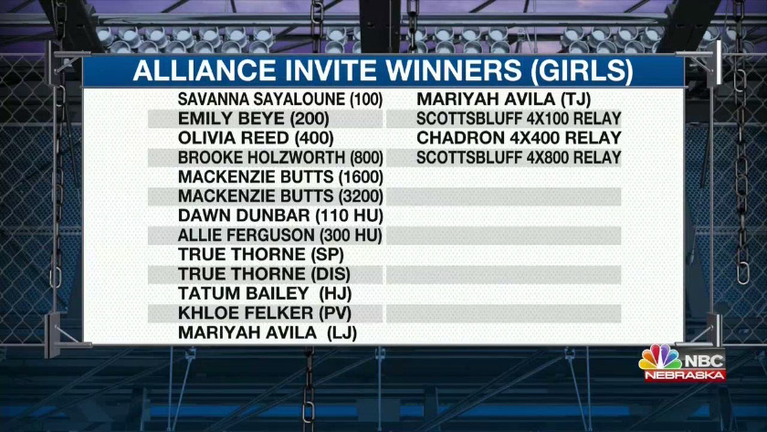 Alliance Track and Field Invite Individual Winners