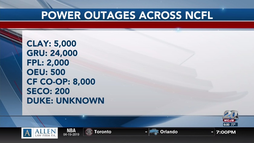 Power Outages in NCFL