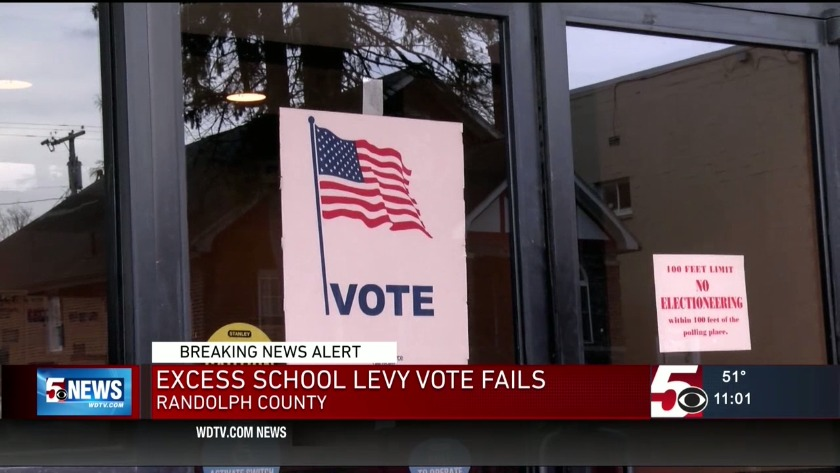 UPDATE: Randolph County School Levy vote fails