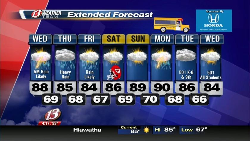 Several rain chances to end the week