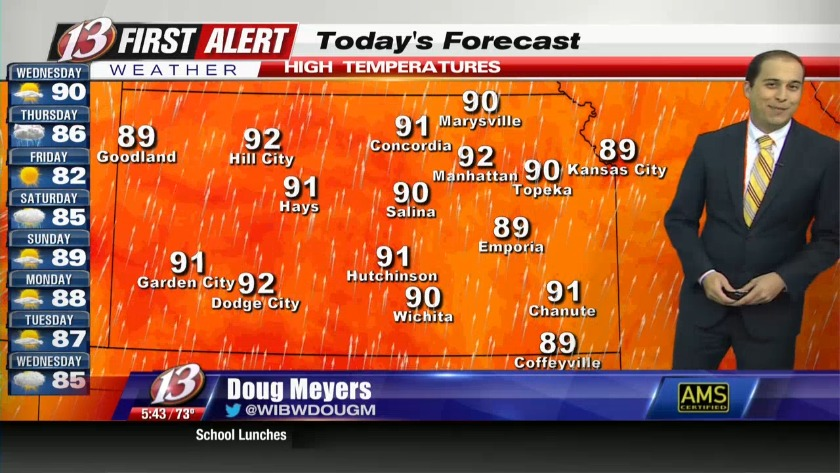 Sunny with lower humidity this afternoon