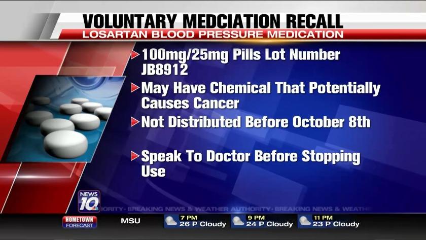 Blood pressure medication recall
