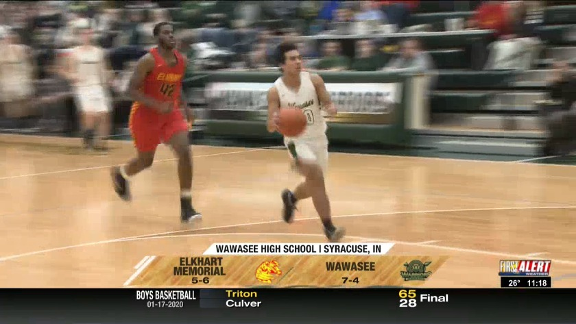 Roundball Roundup Michiana High School Basketball Scores