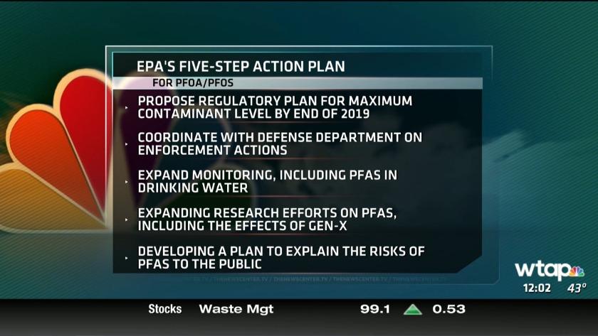 UPDATE: U S  Senate committee approves PFAS standards legislation