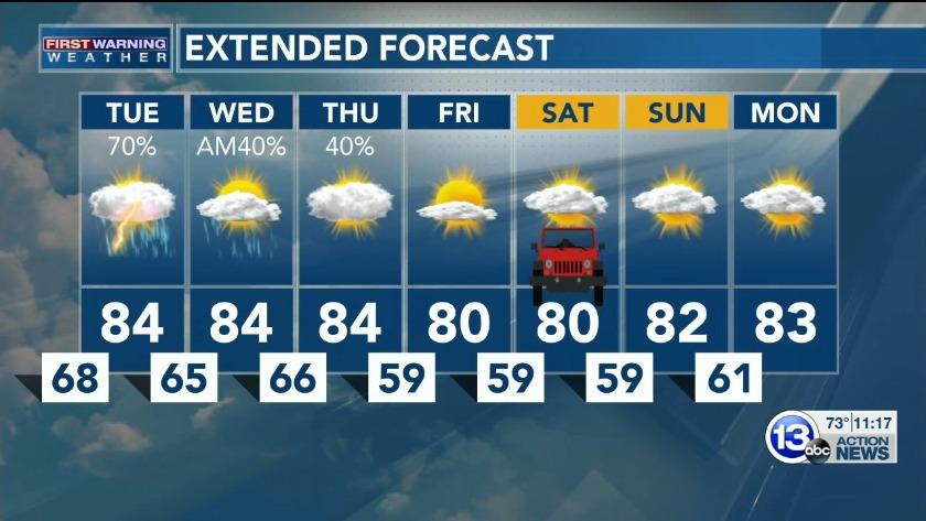 13abc WTVG | Toledo, Ohio | News, Weather, Radar, Sports | 13abc - Video