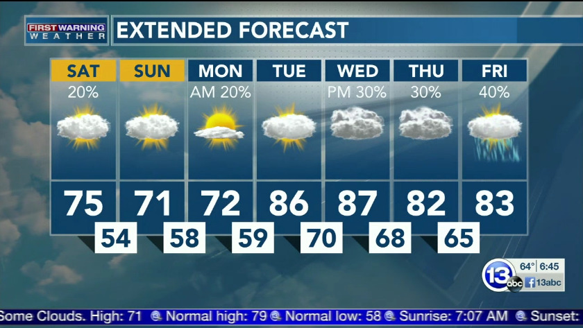 13abc WTVG | Toledo, Ohio | News, Weather, Radar, Sports