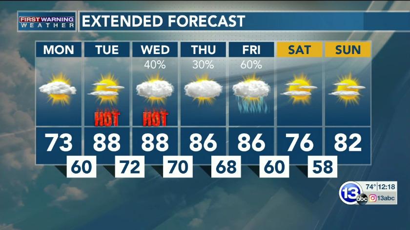 13abc WTVG | Toledo, Ohio | News, Weather, Radar, Sports