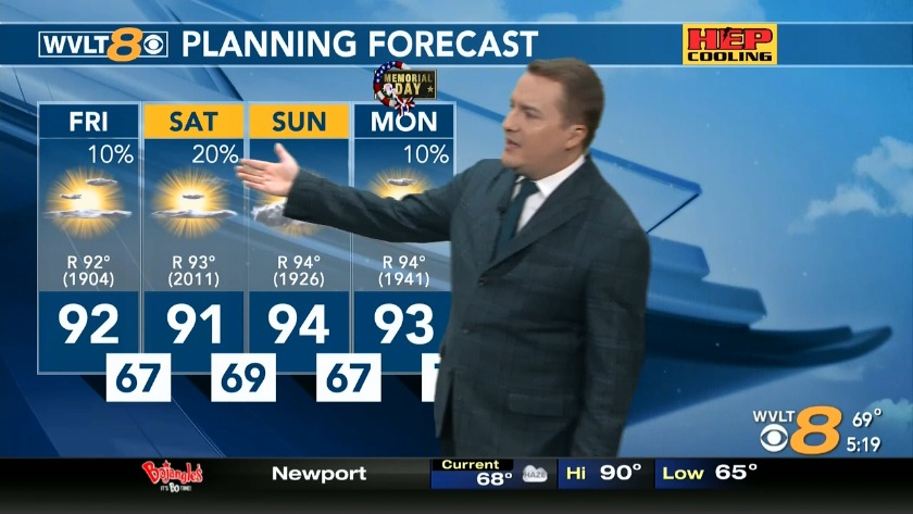 Your Forecast: Warm front in the area