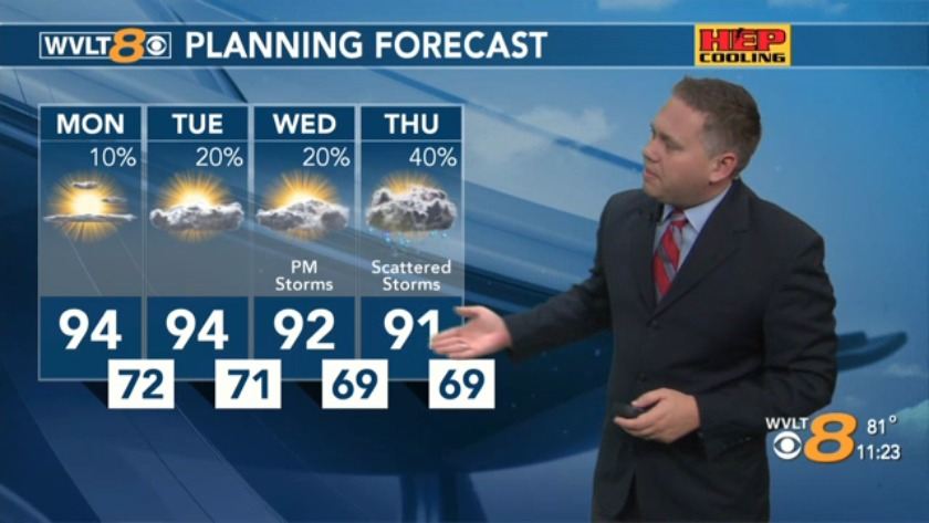 WVLT Weather: Warm yet pleasant end to the week